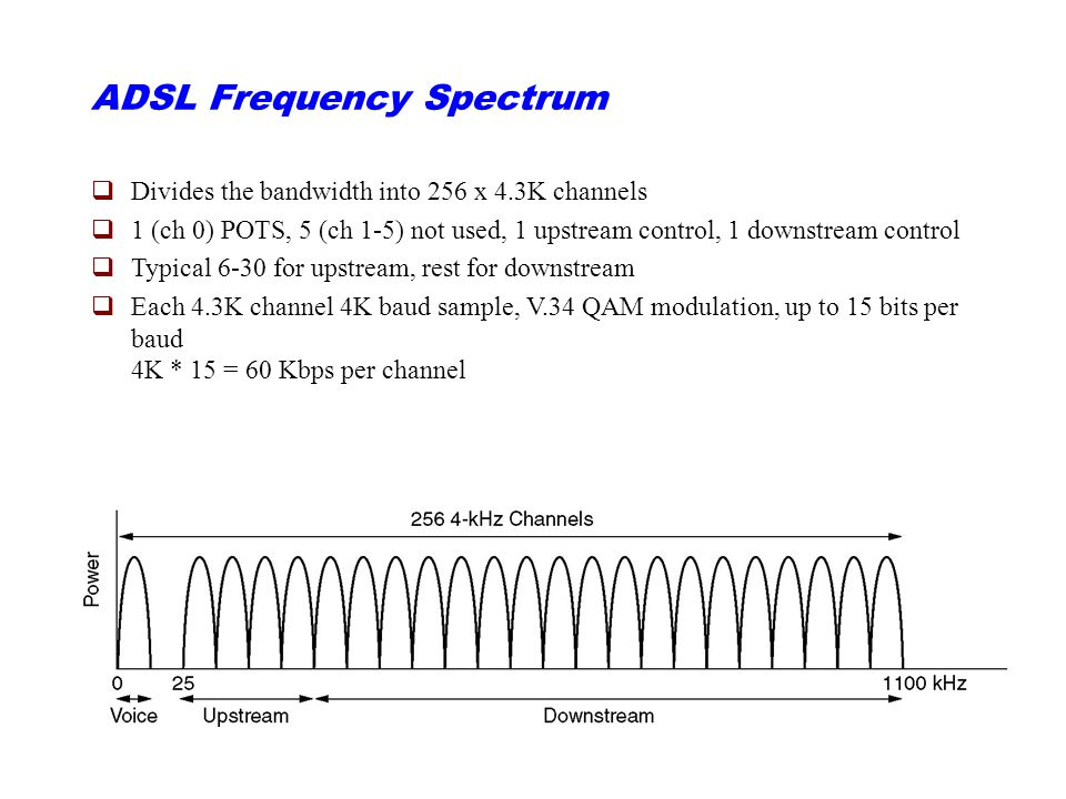ADSL Frequency Spectrum qDivides the bandwidth into 256 x 4.3K channels q1 (ch 0) POTS, 5 (ch 1-5) not used, 1 upstream control, 1 downstream control qTypical 6-30 for upstream, rest for downstream qEach 4.3K channel 4K baud sample, V.34 QAM modulation, up to 15 bits per baud 4K * 15 = 60 Kbps per channel