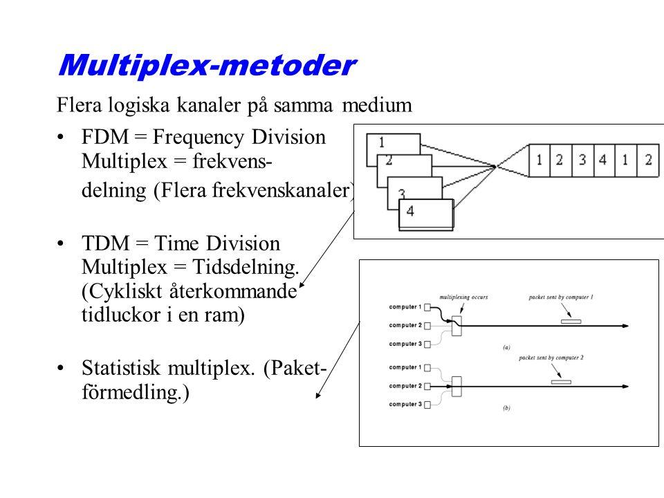 Multiplex-metoder FDM = Frequency Division Multiplex = frekvens- delning (Flera frekvenskanaler) TDM = Time Division Multiplex = Tidsdelning. (Cyklisk