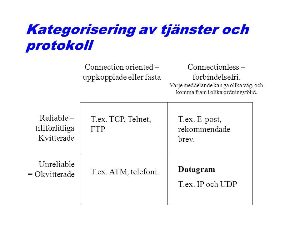 Kategorisering av tjänster och protokoll Reliable = tillförlitliga Kvitterade Unreliable = Okvitterade Connection oriented = uppkopplade eller fasta C