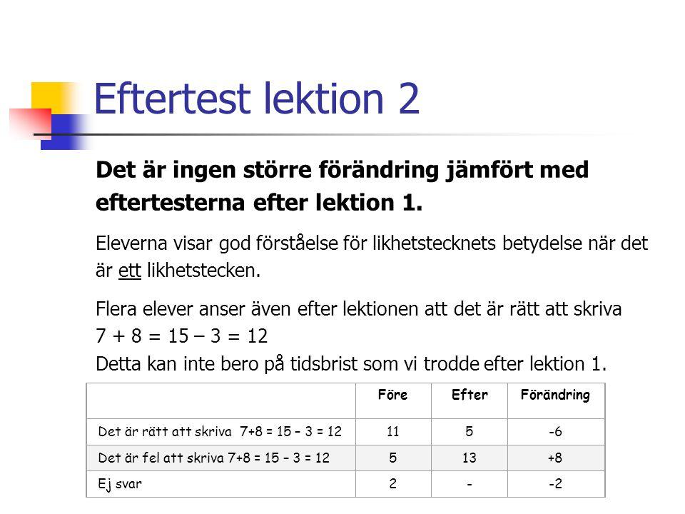 Eftertest lektion 2 Det är ingen större förändring jämfört med eftertesterna efter lektion 1. Eleverna visar god förståelse för likhetstecknets betyde