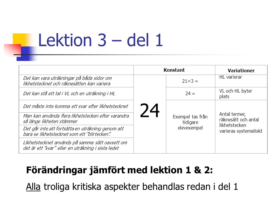 Lektion 3 – del 1 Konstant Variationer Det kan vara uträkningar på båda sidor om likhetstecknet och räknesätten kan variera 24 21+3 = HL varierar Det