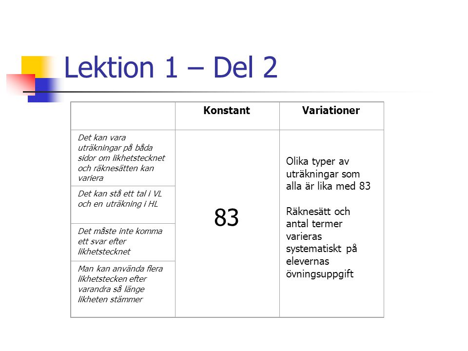 Lektion 1 – Del 3 KonstantVariationer Det kan vara uträkningar på båda sidor om likhetstecknet och räknesätten kan variera Elevernas övningsuppgift är mycket lik uppgiften i del 2 Valfria tal, inte längre 24 eller 83 Det kan stå ett tal i VL och en uträkning i HL Det måste inte komma ett svar efter likhetstecknet Man kan använda flera likhetstecken efter varandra så länge likheten stämmer