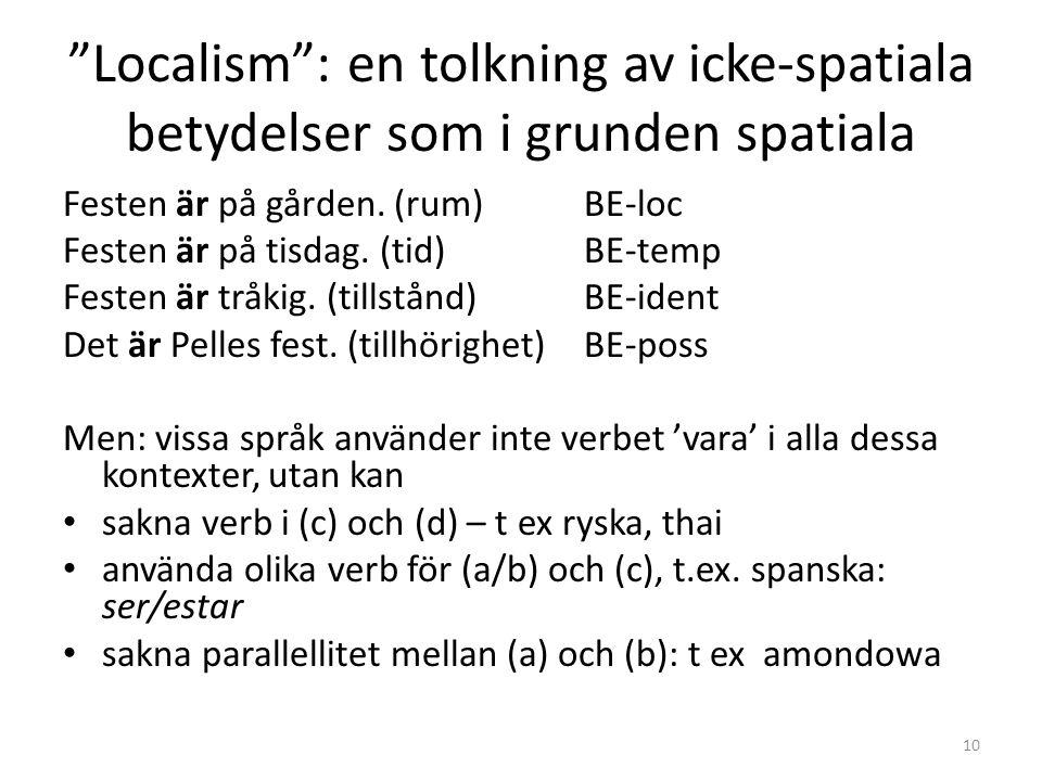 """""""Localism"""": en tolkning av icke-spatiala betydelser som i grunden spatiala Festen är på gården. (rum)BE-loc Festen är på tisdag. (tid)BE-temp Festen ä"""