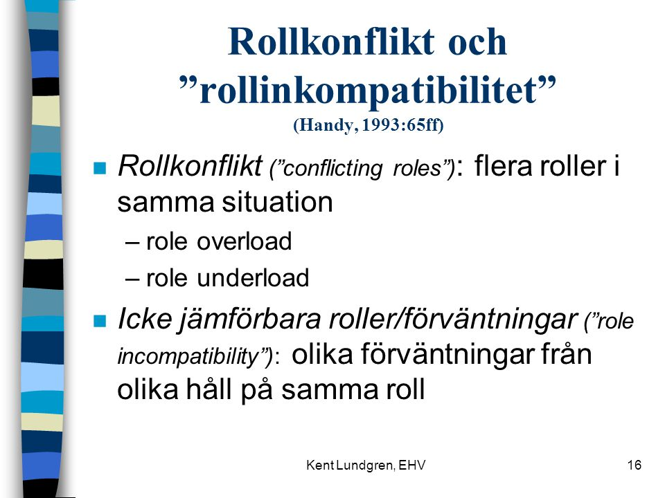 Kent Lundgren, EHV16 Rollkonflikt och rollinkompatibilitet (Handy, 1993:65ff) n Rollkonflikt ( conflicting roles ) : flera roller i samma situation –role overload –role underload n Icke jämförbara roller/förväntningar ( role incompatibility ): olika förväntningar från olika håll på samma roll