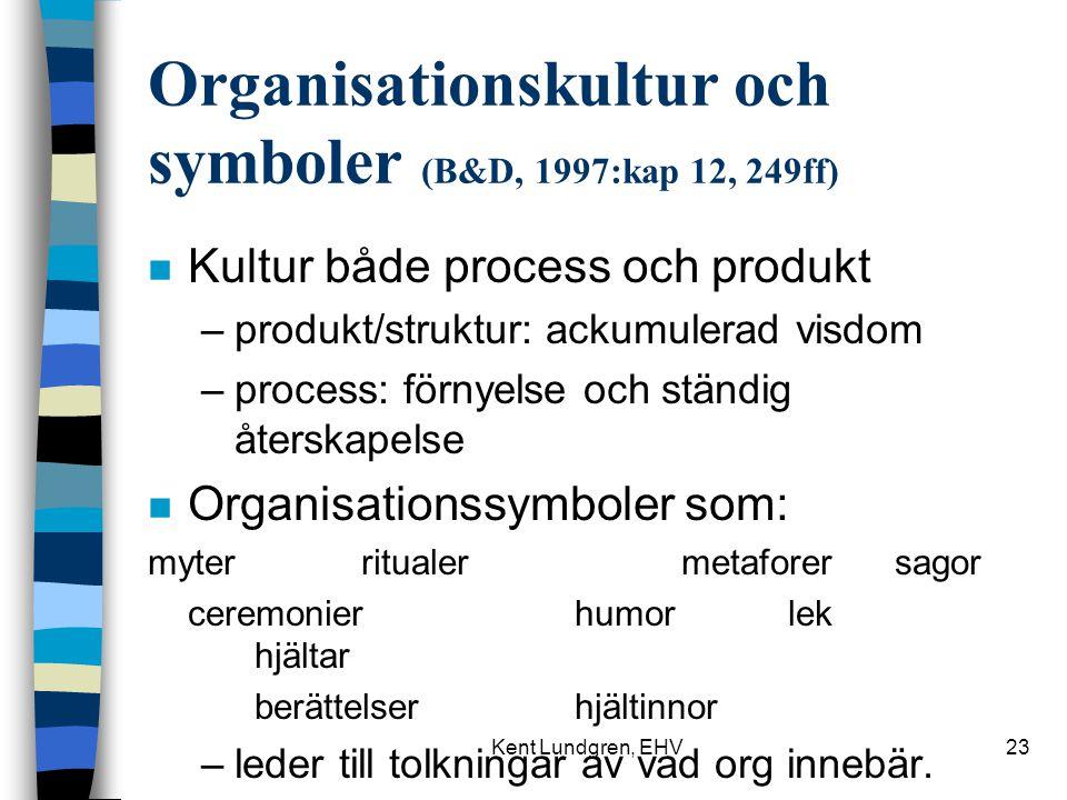 Kent Lundgren, EHV23 Organisationskultur och symboler (B&D, 1997:kap 12, 249ff) n Kultur både process och produkt –produkt/struktur: ackumulerad visdom –process: förnyelse och ständig återskapelse n Organisationssymboler som: myterritualermetaforersagor ceremonierhumorlek hjältar berättelserhjältinnor –leder till tolkningar av vad org innebär.