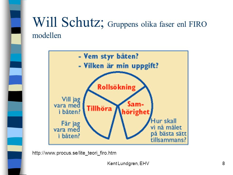 Kent Lundgren, EHV9 Hur utvärdera grupper (Smith (ed), 1991:171).