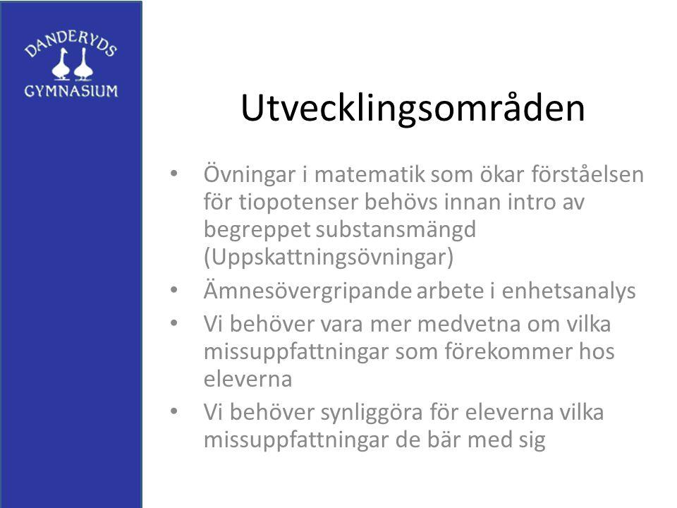 Utvecklingsområden Övningar i matematik som ökar förståelsen för tiopotenser behövs innan intro av begreppet substansmängd (Uppskattningsövningar) Ämn