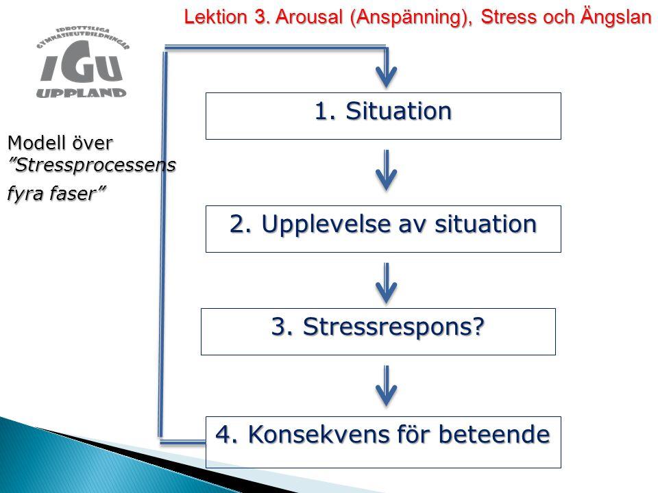 """1. Situation 2. Upplevelse av situation 3. Stressrespons? 4. Konsekvens för beteende Modell över """"Stressprocessens fyra faser"""" Lektion 3. Arousal (Ans"""