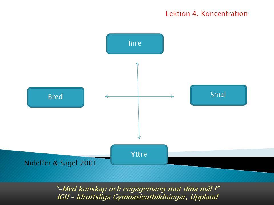 """Inre Bred Yttre Smal Nideffer & Sagel 2001 """"-Med kunskap och engagemang mot dina mål !"""" IGU – Idrottsliga Gymnasieutbildningar, Uppland Lektion 4. Kon"""