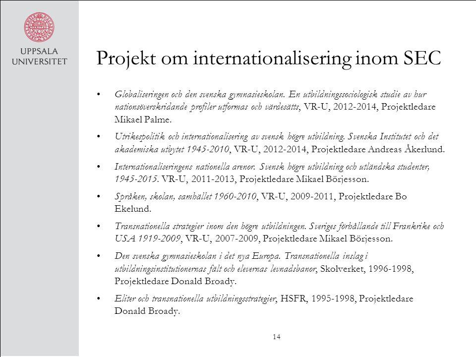 Projekt om internationalisering inom SEC Globaliseringen och den svenska gymnasieskolan. En utbildningssociologisk studie av hur nationsöverskridande