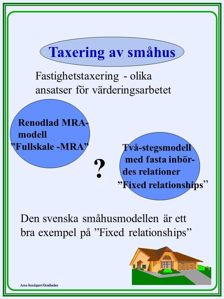 Arne Sundquist/Orsalheden Taxering av småhus Fastighetstaxering - olika ansatser för värderingsarbetet .