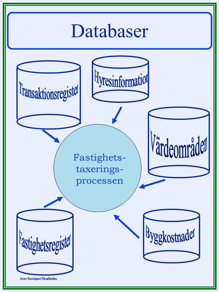 Arne Sundquist/Orsalheden Databaser Fastighets- taxerings- processen
