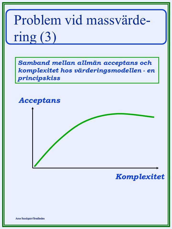 Arne Sundquist/Orsalheden Problem vid massvärde- ring (3) Acceptans Komplexitet Samband mellan allmän acceptans och komplexitet hos värderingsmodellen - en principskiss