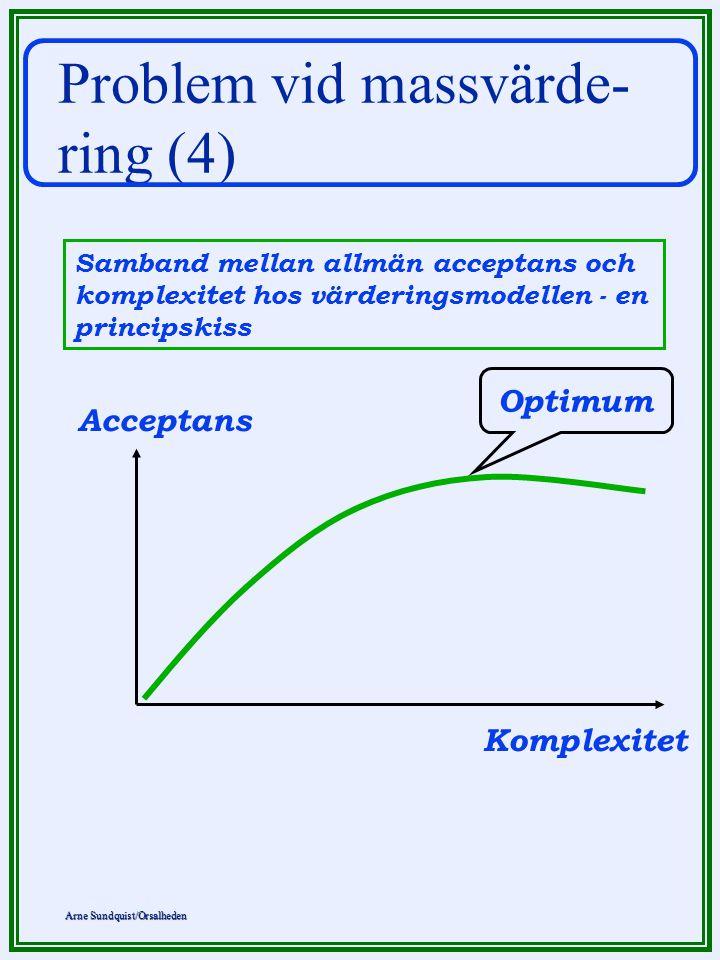 Arne Sundquist/Orsalheden Problem vid massvärde- ring (4) Acceptans Komplexitet Samband mellan allmän acceptans och komplexitet hos värderingsmodellen