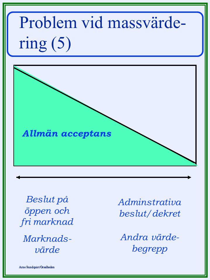 Arne Sundquist/Orsalheden Problem vid massvärde- ring (5) Allmän acceptans Beslut på öppen och fri marknad Marknads- värde Adminstrativa beslut/dekret