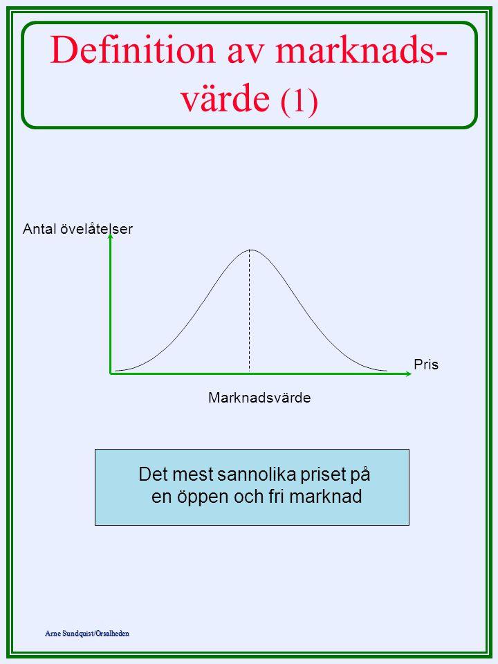 Arne Sundquist/Orsalheden Antal övelåtelser Pris Marknadsvärde Det mest sannolika priset på en öppen och fri marknad Definition av marknads- värde (1)