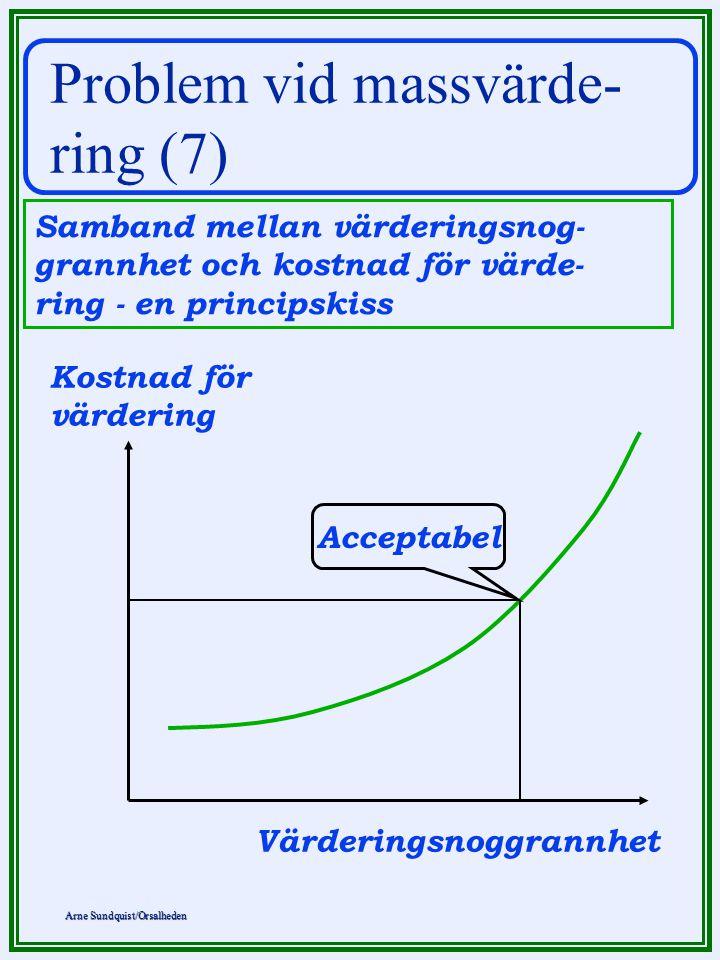 Arne Sundquist/Orsalheden Problem vid massvärde- ring (7) Kostnad för värdering Värderingsnoggrannhet Samband mellan värderingsnog- grannhet och kostn