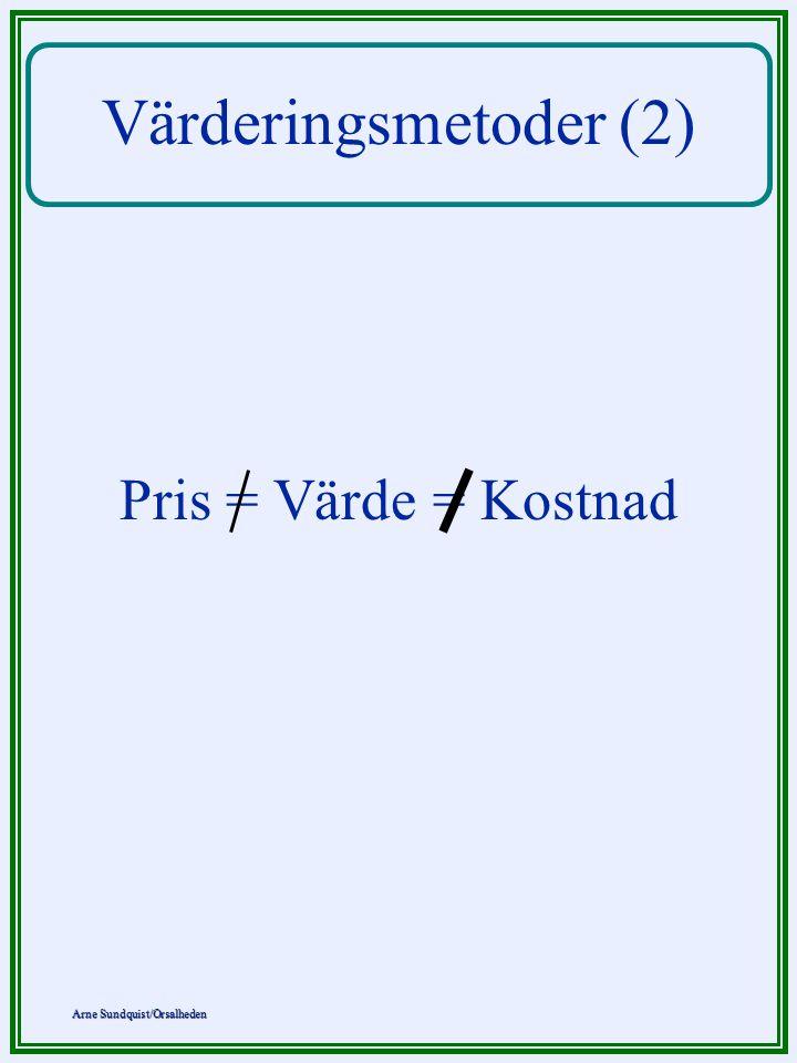 Arne Sundquist/Orsalheden Värderingsmetoder (3) V= k 0 + k 1 * A + k 2 * B + + k 3 * C + k 4 * D + k 5 * E + + k n * Z etc där k 0, k 1, k 2 - - k n = koeffi- cienter för att bestämma marknadsvärdet A, B, C, D, E - - Z = faktorer (parametrar) som påverkar marknadsvärdet