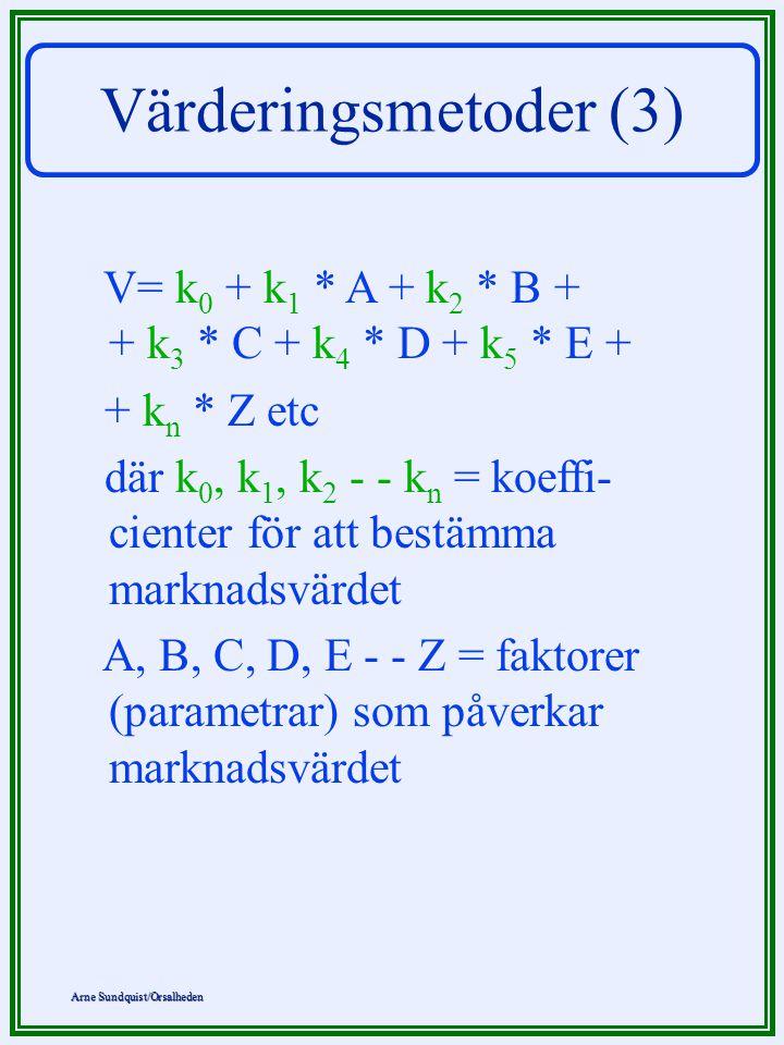 Arne Sundquist/Orsalheden Värderingsmetoder (3) V= k 0 + k 1 * A + k 2 * B + + k 3 * C + k 4 * D + k 5 * E + + k n * Z etc där k 0, k 1, k 2 - - k n =