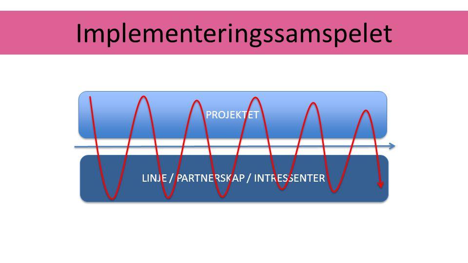 Implementeringssamspelet PROJEKTET LINJE / PARTNERSKAP / INTRESSENTER