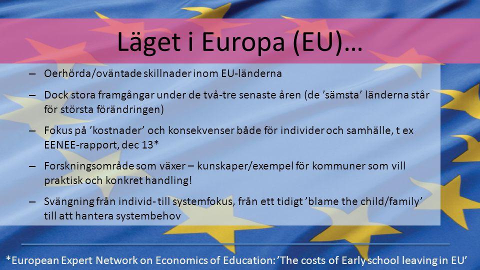 …och Sverige Ungdomar som inte påbörjar gymnasiet, ca 2 procent av de elever som avslutat år 9 Ungdomar som inte är behöriga till ett nationellt program, cirka 12 procent Ungdomar som avbryter en gymnasieutbildning, cirka 8 procent av samtliga elever 23 procent av alla elever som påbörjat gymnasiet saknar slutbetyg sju år efter påbörjad utbildning
