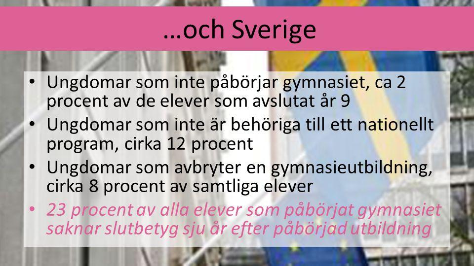 …och Sverige Ungdomar som inte påbörjar gymnasiet, ca 2 procent av de elever som avslutat år 9 Ungdomar som inte är behöriga till ett nationellt progr