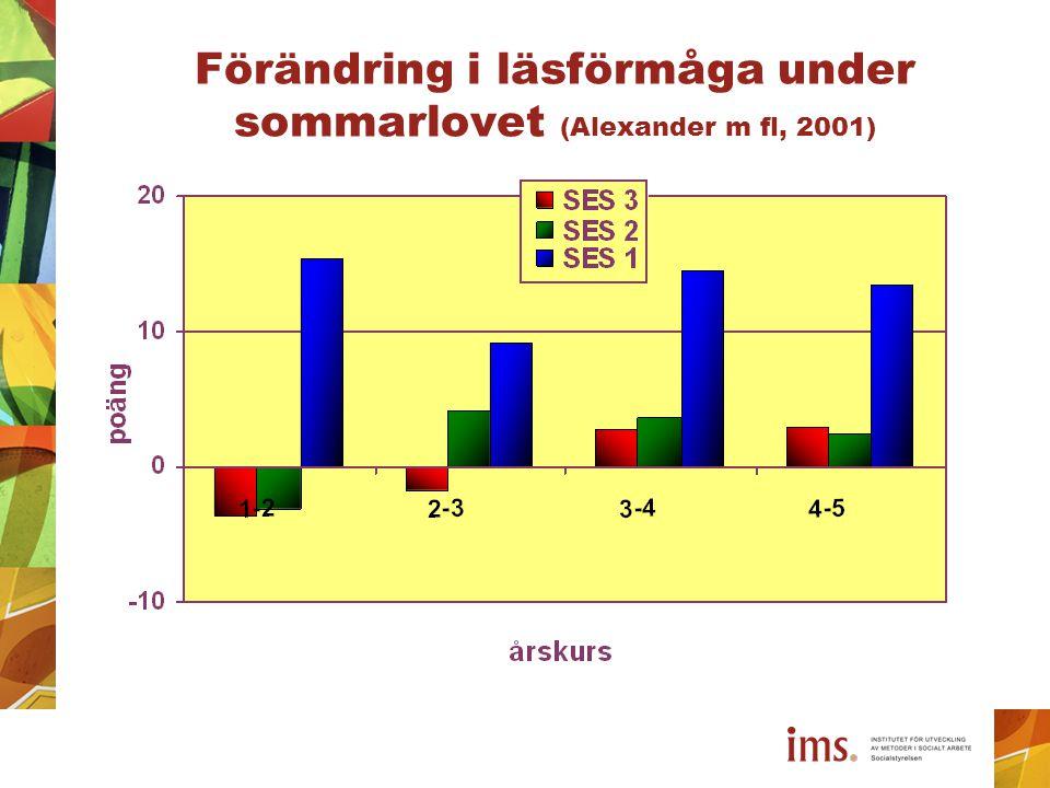 Förändring i läsförmåga under sommarlovet (Alexander m fl, 2001)