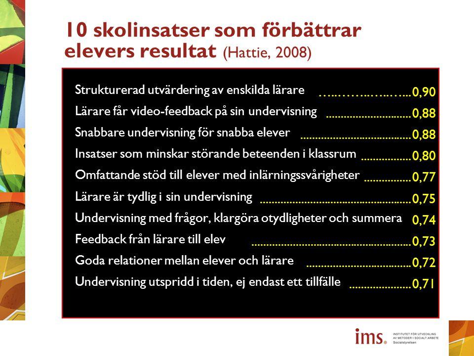 10 skolinsatser som förbättrar elevers resultat (Hattie, 2008) Strukturerad utvärdering av enskilda lärare Lärare får video-feedback på sin undervisni