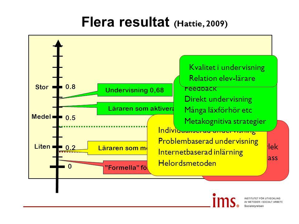"""Flera resultat (Hattie, 2009) Liten Medel Stor 0 0.2 0.5 0.8 Läraren som möjliggörare 0,17 """"Formella"""" förutsättningar 0,08 Läraren som aktiverare 0,60"""