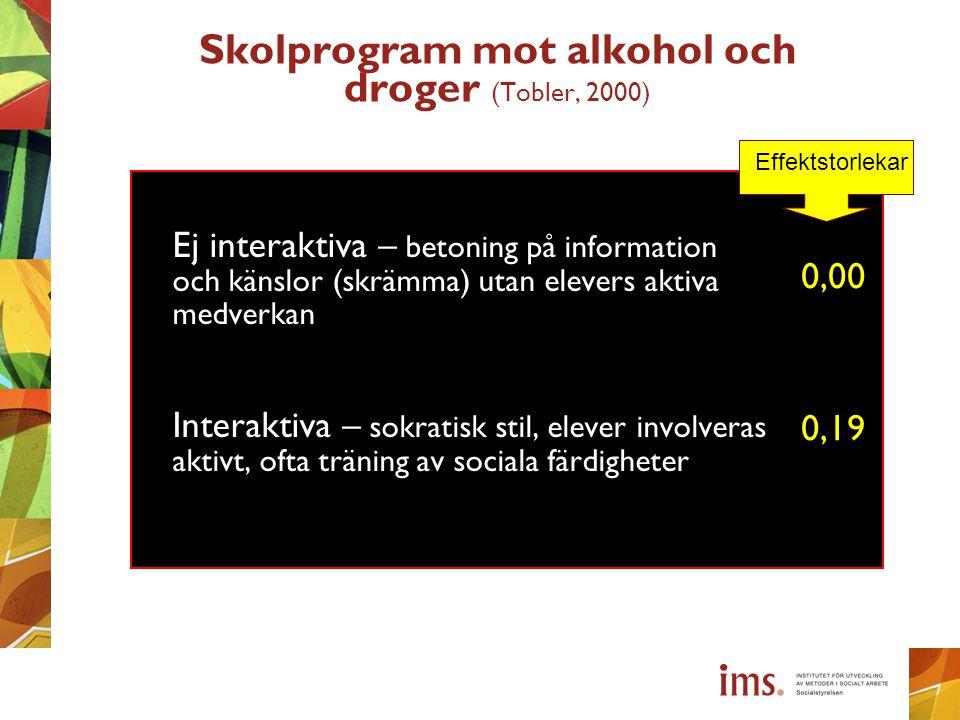 Skolprogram mot alkohol och droger (Tobler, 2000) Ej interaktiva – betoning på information och känslor (skrämma) utan elevers aktiva medverkan Interak