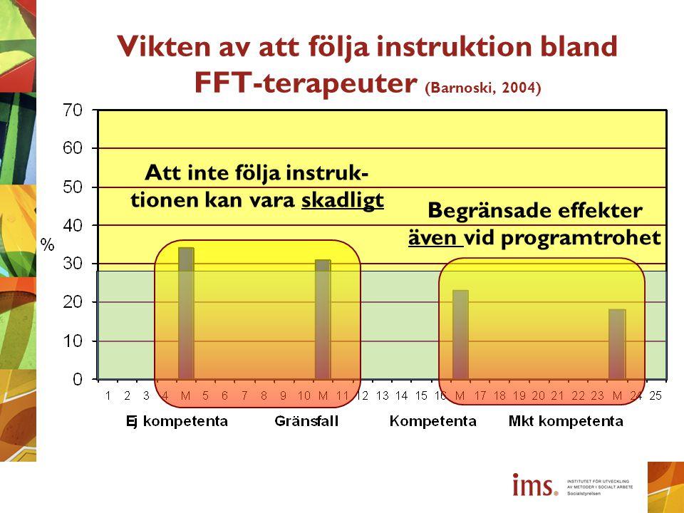 Vikten av att följa instruktion bland FFT-terapeuter (Barnoski, 2004) Att inte följa instruk- tionen kan vara skadligt Begränsade effekter även vid pr