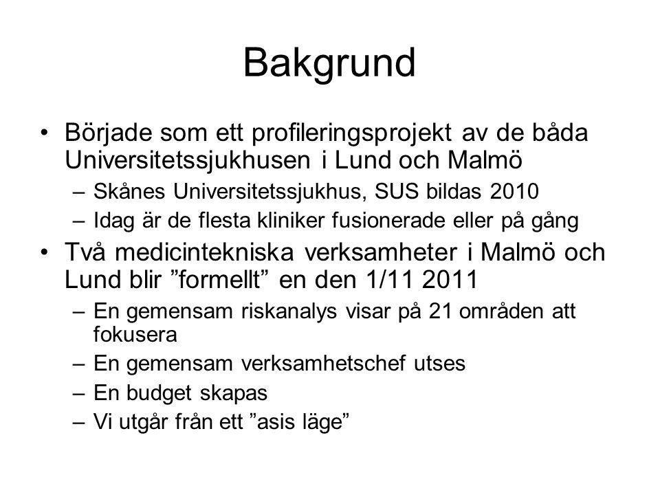 Bakgrund Började som ett profileringsprojekt av de båda Universitetssjukhusen i Lund och Malmö –Skånes Universitetssjukhus, SUS bildas 2010 –Idag är de flesta kliniker fusionerade eller på gång Två medicintekniska verksamheter i Malmö och Lund blir formellt en den 1/11 2011 –En gemensam riskanalys visar på 21 områden att fokusera –En gemensam verksamhetschef utses –En budget skapas –Vi utgår från ett asis läge