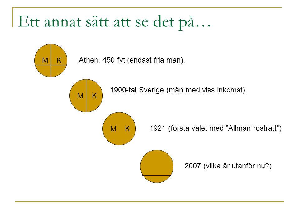 """Ett annat sätt att se det på… M K Athen, 450 fvt (endast fria män). 1900-tal Sverige (män med viss inkomst) 1921 (första valet med """"Allmän rösträtt"""")"""