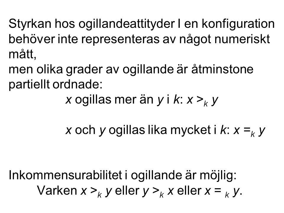 Styrkan hos ogillandeattityder I en konfiguration behöver inte representeras av något numeriskt mått, men olika grader av ogillande är åtminstone partiellt ordnade: x ogillas mer än y i k: x > k y x och y ogillas lika mycket i k: x = k y Inkommensurabilitet i ogillande är möjlig: Varken x > k y eller y > k x eller x = k y.