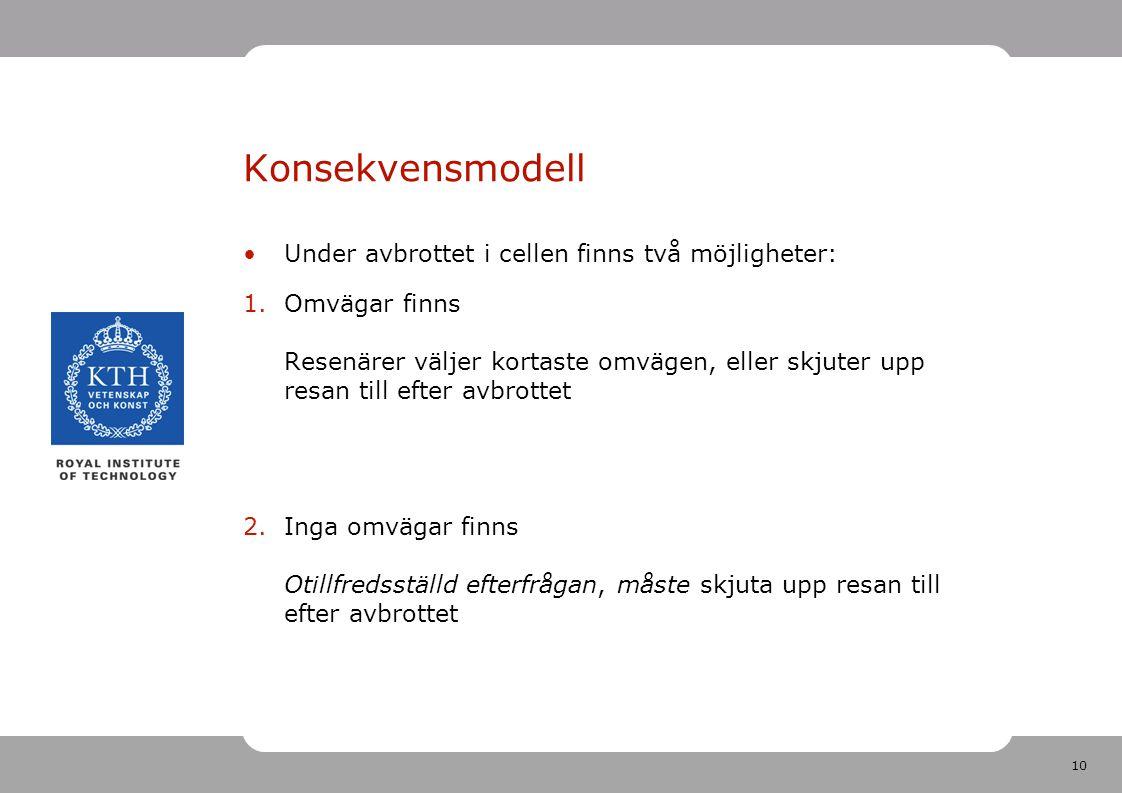10 Konsekvensmodell Under avbrottet i cellen finns två möjligheter: 1.Omvägar finns Resenärer väljer kortaste omvägen, eller skjuter upp resan till ef