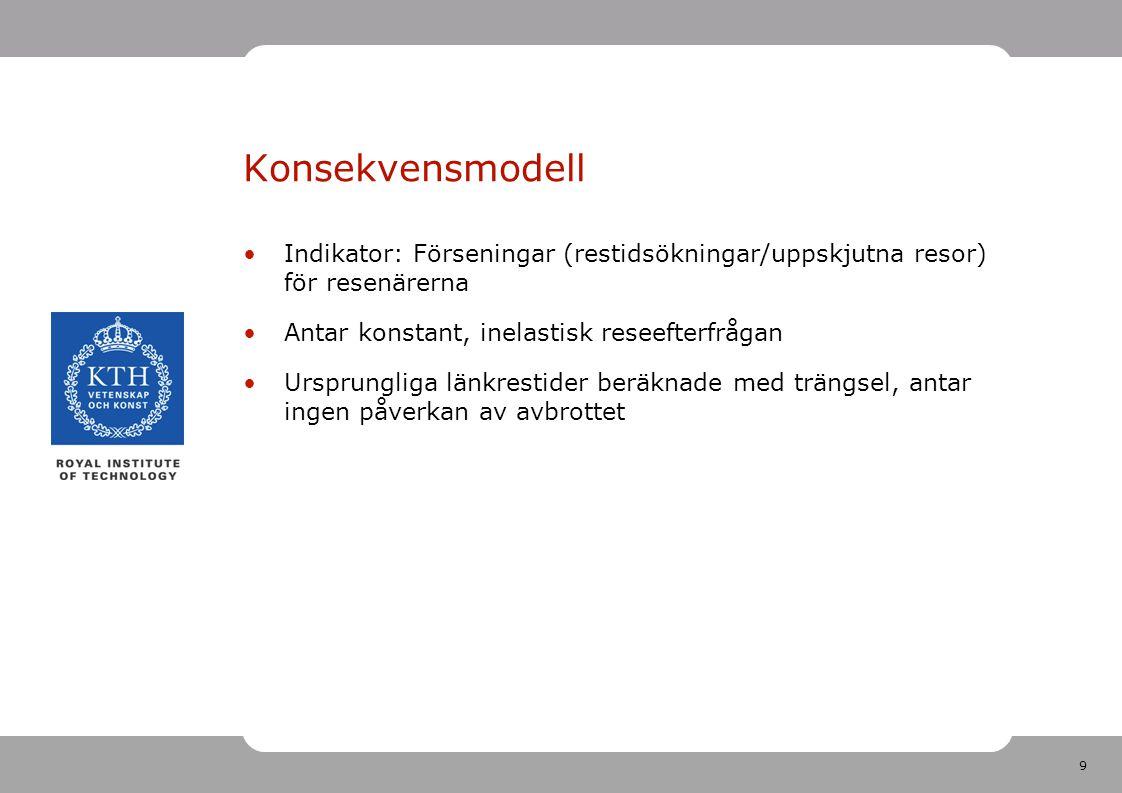 9 Konsekvensmodell Indikator: Förseningar (restidsökningar/uppskjutna resor) för resenärerna Antar konstant, inelastisk reseefterfrågan Ursprungliga l