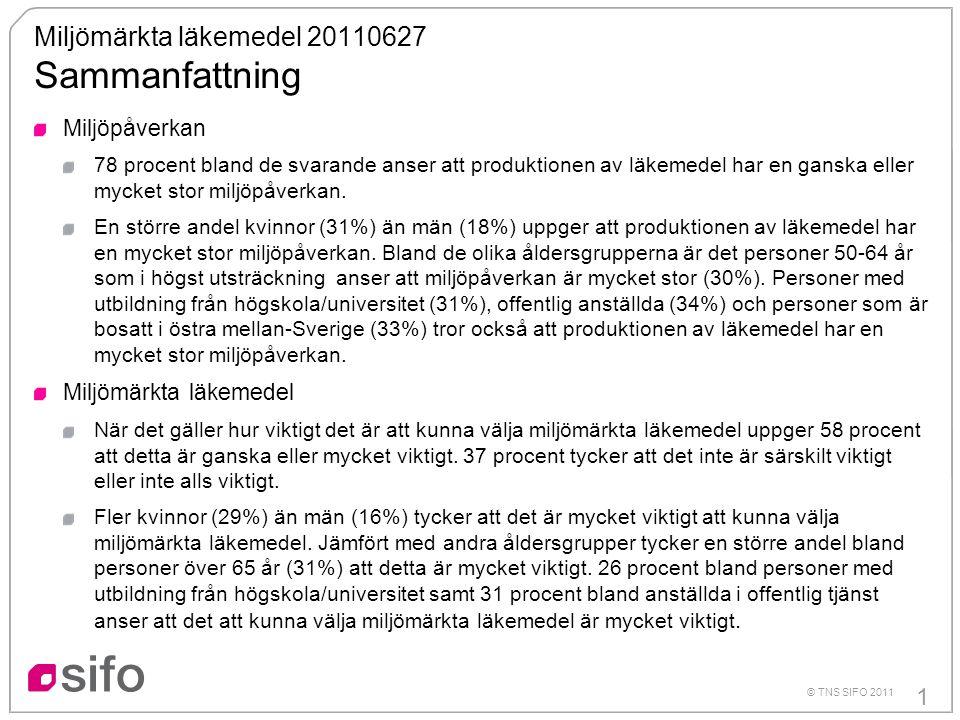 1 © TNS SIFO 2011 Miljöpåverkan 78 procent bland de svarande anser att produktionen av läkemedel har en ganska eller mycket stor miljöpåverkan.