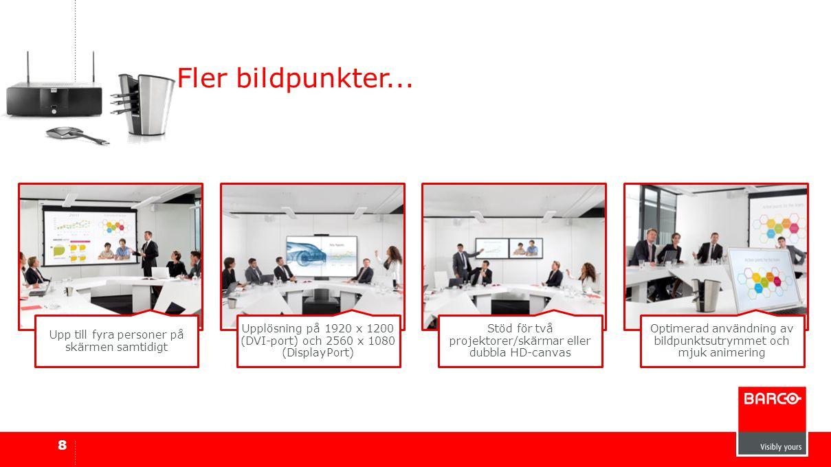8 Fler bildpunkter... Upp till fyra personer på skärmen samtidigt Upplösning på 1920 x 1200 (DVI-port) och 2560 x 1080 (DisplayPort) Stöd för två proj