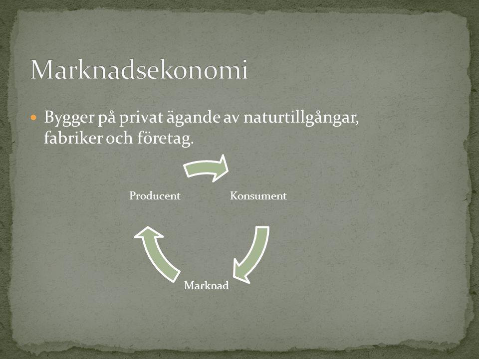 Bygger på privat ägande av naturtillgångar, fabriker och företag. Konsument Marknad Producent
