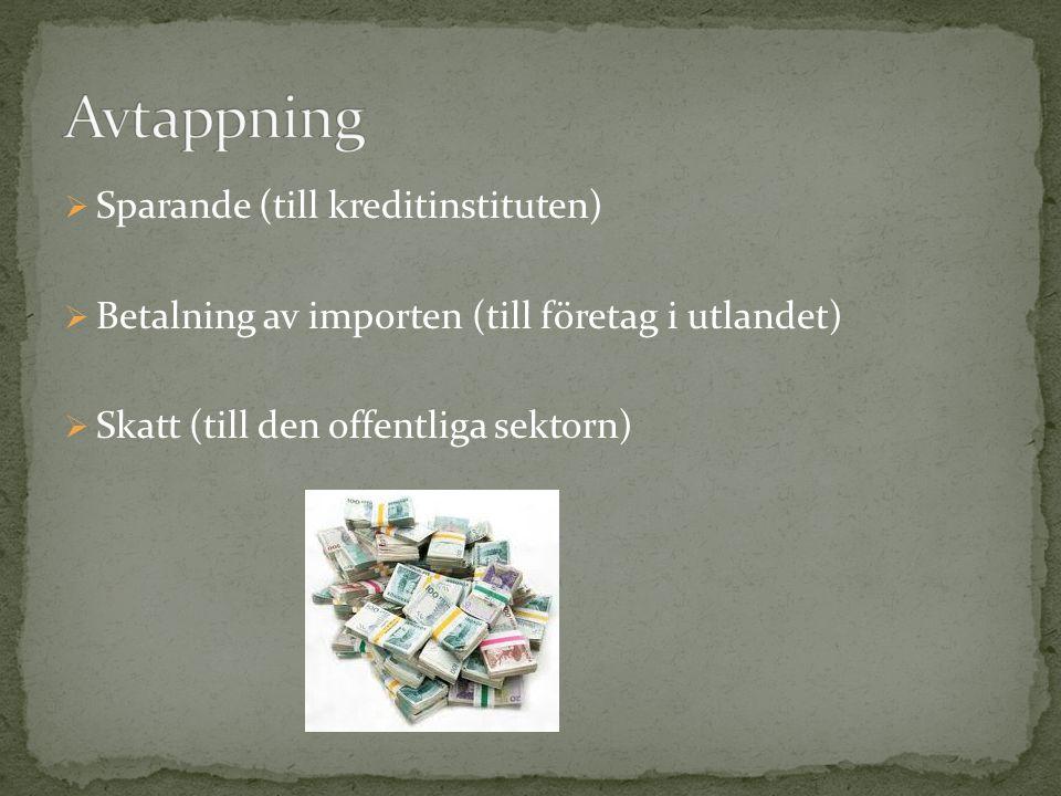  Sparande (till kreditinstituten)  Betalning av importen (till företag i utlandet)  Skatt (till den offentliga sektorn)