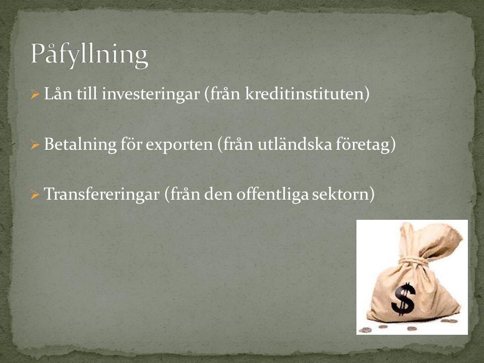  Lån till investeringar (från kreditinstituten)  Betalning för exporten (från utländska företag)  Transfereringar (från den offentliga sektorn)