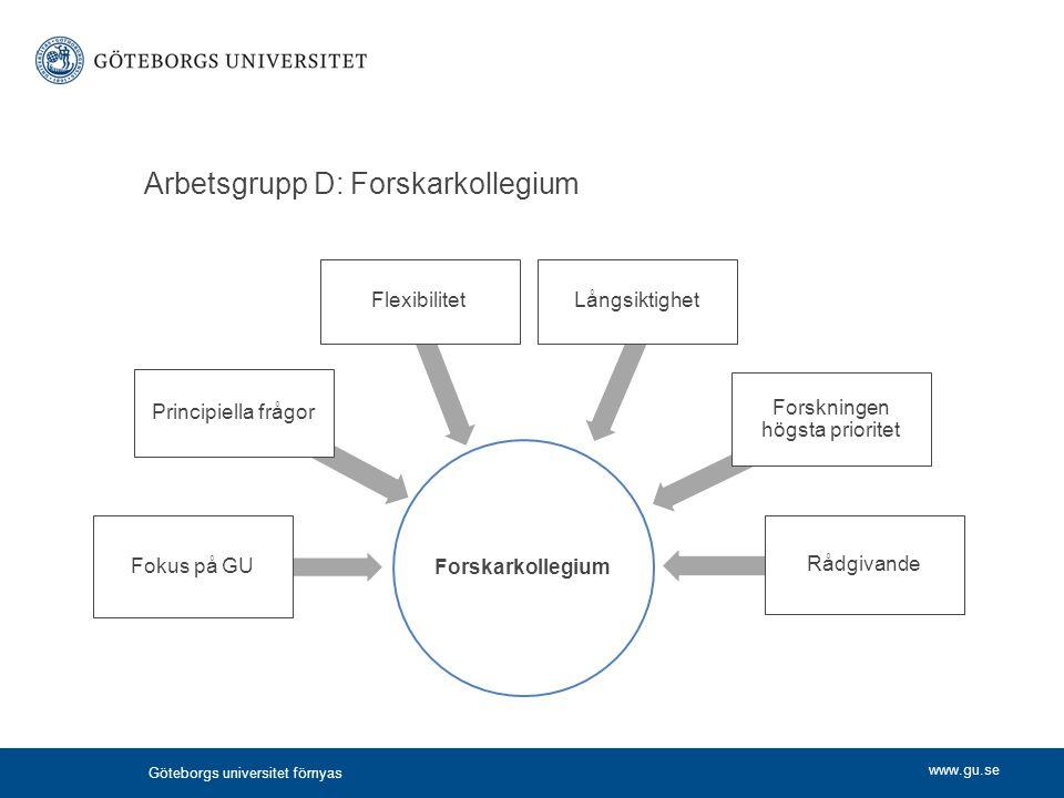 www.gu.se Arbetsgrupp D: Forskarkollegium Göteborgs universitet förnyas Forskarkollegium Fokus på GU Principiella frågor Flexibilitet Långsiktighet Fo