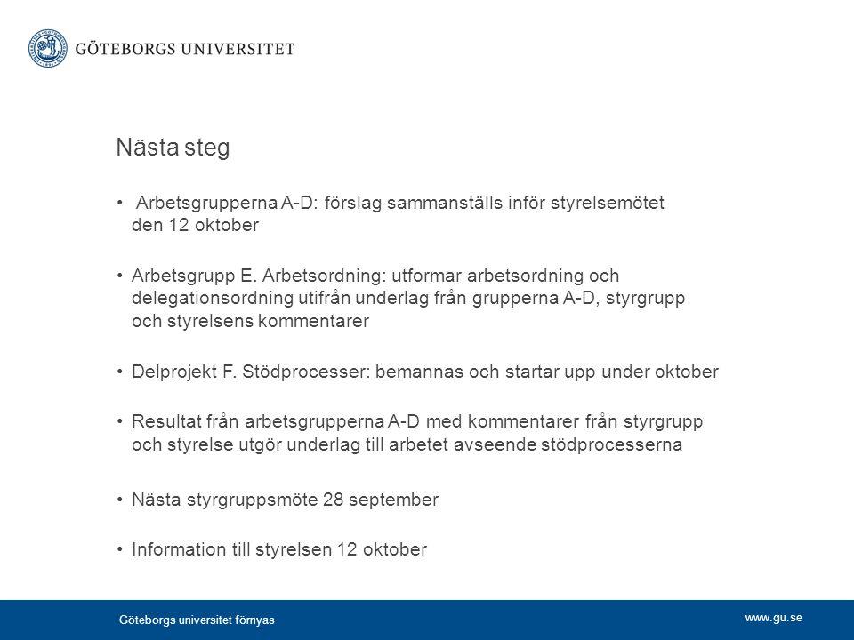 www.gu.se Göteborgs universitet förnyas Nästa steg Arbetsgrupperna A-D: förslag sammanställs inför styrelsemötet den 12 oktober Arbetsgrupp E. Arbetso