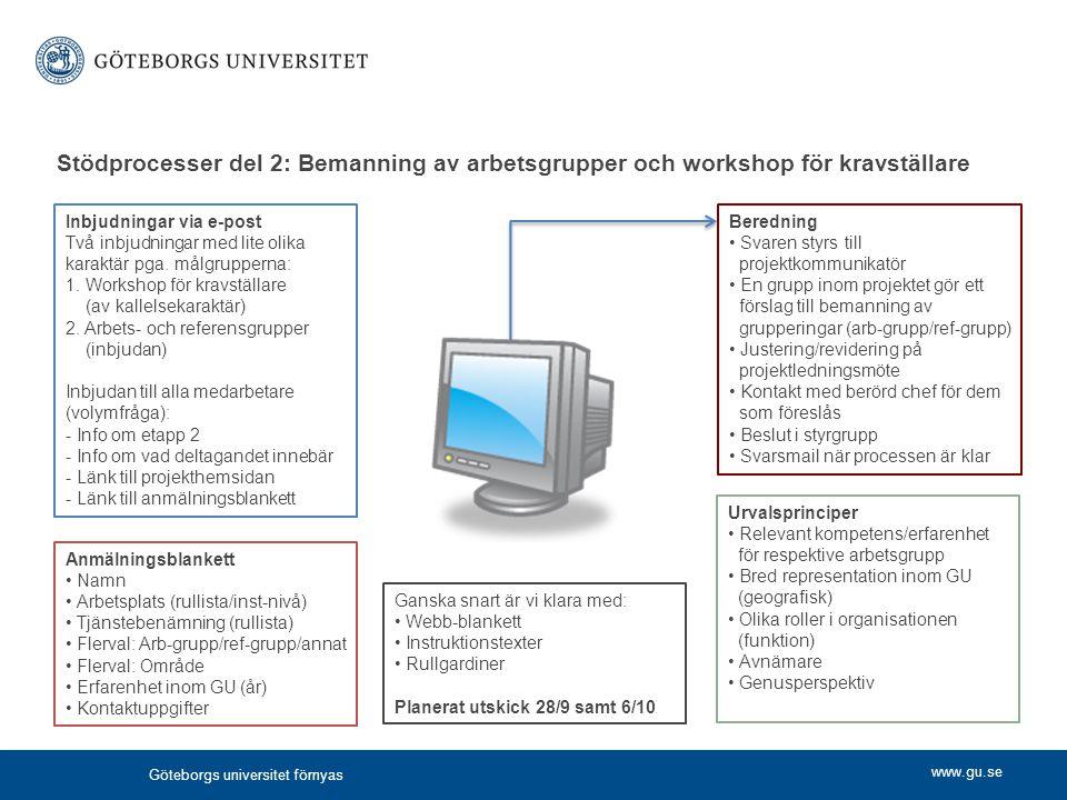 www.gu.se Göteborgs universitet förnyas Inbjudningar via e-post Två inbjudningar med lite olika karaktär pga. målgrupperna: 1. Workshop för kravställa
