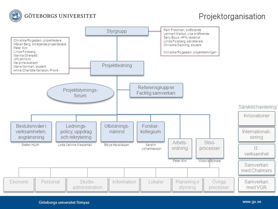www.gu.se Utbildnings- nämnd Styrgrupp Projektledning Projektledning Internationali- sering Ekonomi Ekonomi Personal Studie- administration Informatio