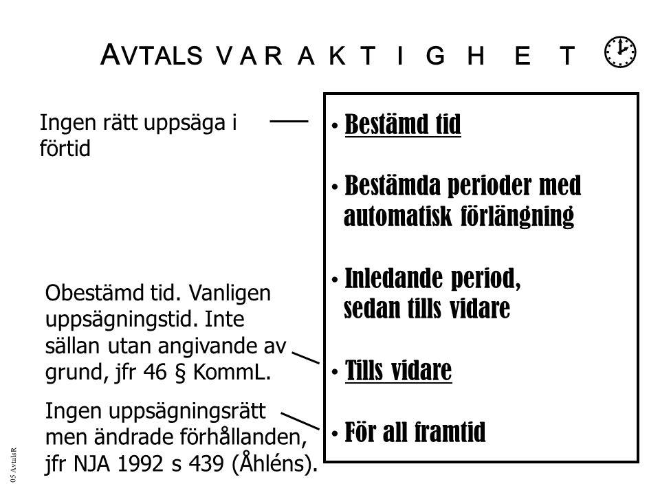 A VTALS V A R A K T I G H E T  Bestämd tid Bestämda perioder med automatisk förlängning Inledande period, sedan tills vidare Tills vidare För all fra