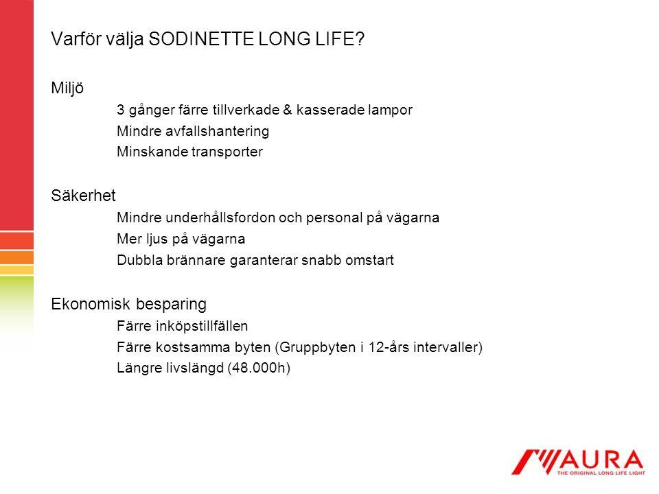 Varför välja SODINETTE LONG LIFE? Miljö 3 gånger färre tillverkade & kasserade lampor Mindre avfallshantering Minskande transporter Säkerhet Mindre un