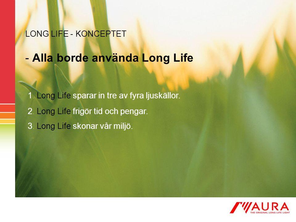 LONG LIFE - KONCEPTET - Alla borde använda Long Life 1. Long Life sparar in tre av fyra ljuskällor. 2. Long Life frigör tid och pengar. 3. Long Life s