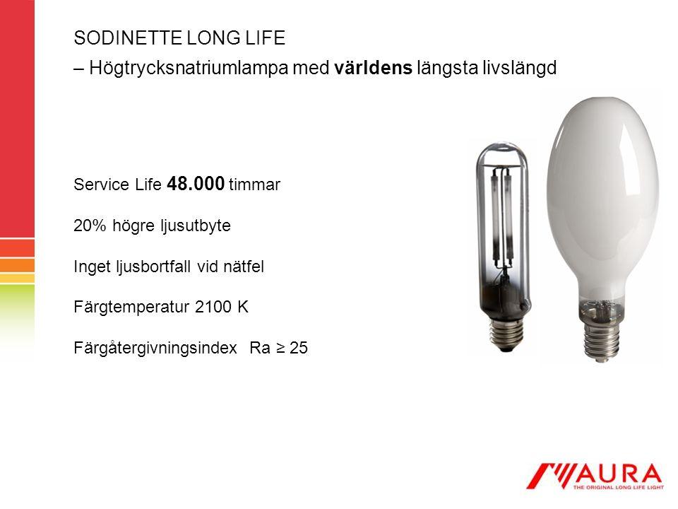 SODINETTE LONG LIFE – Högtrycksnatriumlampa med världens längsta livslängd Service Life 48.000 timmar 20% högre ljusutbyte Inget ljusbortfall vid nätf