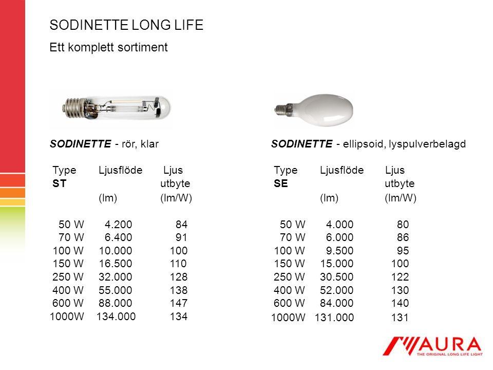 SODINETTE LONG LIFE SODINETTE - rör, klar TypeLjusflöde Ljus ST utbyte (lm) (lm/W) 50 W 4.200 84 70 W 6.400 91 100 W10.000 100 150 W16.500 110 250 W32
